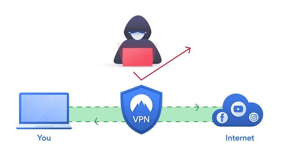 vpn-shield-4634563_960_720[1]